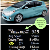 Thumbnail image for 2014 Toyota Prius c Hybrid Hatchback Review