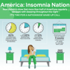 Thumbnail image for Tired of Insomnia? So Are 4 Million Other Americans!
