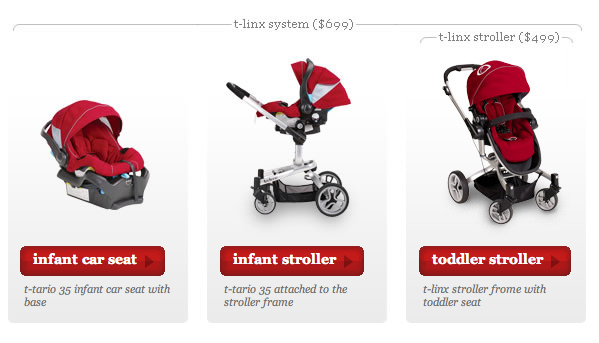 teutonia t-linx deluxe stroller system