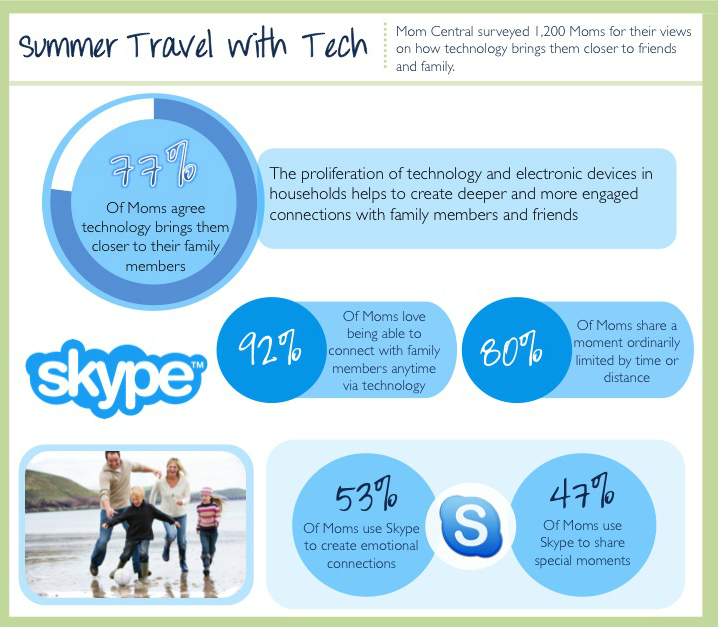 Skype Summer Travel