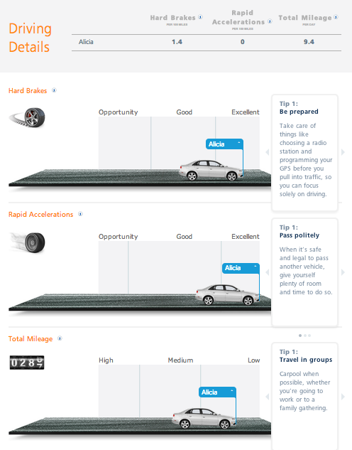 Progressive Snapshot Reviews >> Save On Your Car Insurance With Snapshot See My Trysnapshot Grade