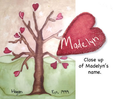 The Perfect Family Gift: Family Tree Canvas by Personal Creations